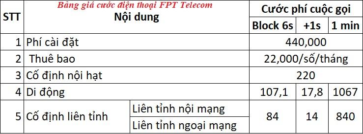 Bảng giá cước điện thoại cố định fpt
