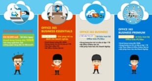 Microsoft Office 365 2020
