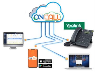 Tổng đài ảo FPT Oncall dễ dàng cài trên nhiều loại thiết bị