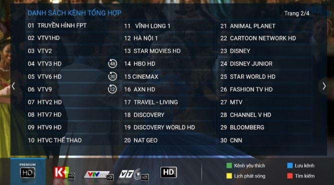 Các gói kênh truyền hình FPT HD
